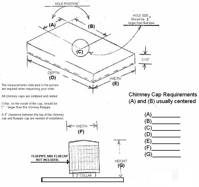 Chimney Cap Requirements
